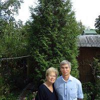 Mubin Taytsenov's Photo