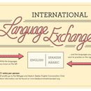 Leeds International Language Exchange's picture